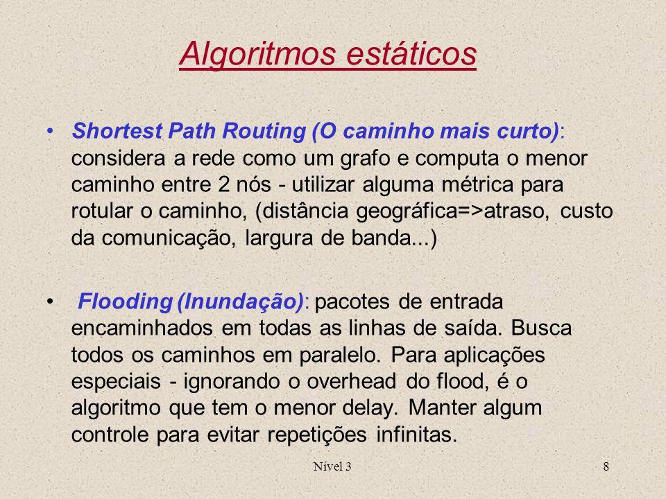 Nível 38 Algoritmos estáticos Shortest Path Routing (O caminho mais curto): considera a rede como um grafo e computa o menor caminho entre 2 nós - uti