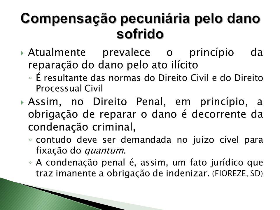  Atualmente prevalece o princípio da reparação do dano pelo ato ilícito ◦ É resultante das normas do Direito Civil e do Direito Processual Civil  As