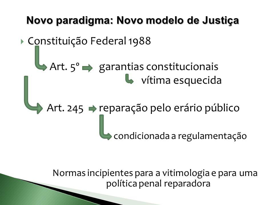 Constituição Federal 1988 Art. 5º garantias constitucionais vítima esquecida Art. 245 reparação pelo erário público condicionada a regulamentação No