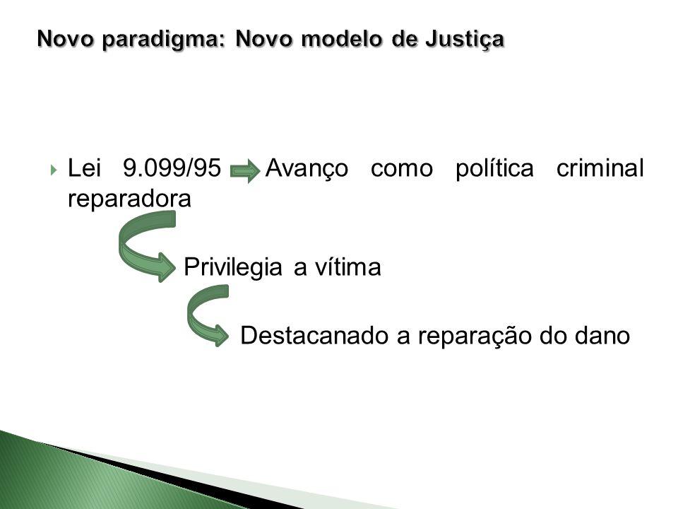  Lei 9.099/95 Avanço como política criminal reparadora Privilegia a vítima Destacanado a reparação do dano