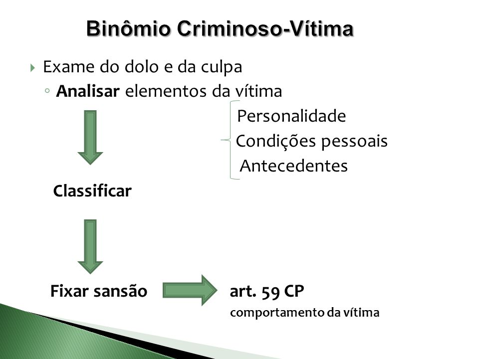  Exame do dolo e da culpa ◦ Analisar elementos da vítima Personalidade Condições pessoais Antecedentes Cl assificar Fixar sansão art. 59 CP comportam