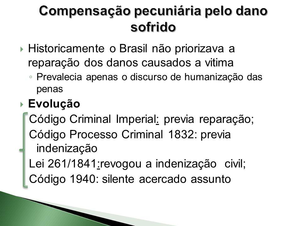  Historicamente o Brasil não priorizava a reparação dos danos causados a vitima ◦ Prevalecia apenas o discurso de humanização das penas  Evolução Có