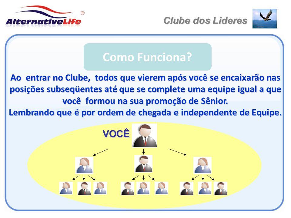 Ao entrar no Clube, todos que vierem após você se encaixarão nas posições subseqüentes até que se complete uma equipe igual a que você formou na sua p