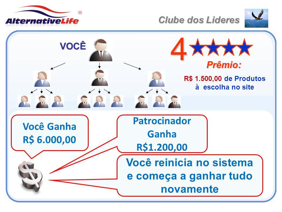 4 Prêmio: VOCÊ Você Ganha R$ 6.000,00 Patrocinador Ganha R$1.200,00 Você reinicia no sistema e começa a ganhar tudo novamente R$ 1.500,00 de Produtos