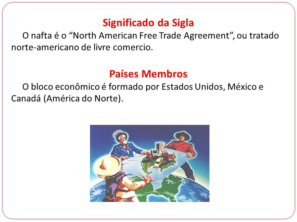 """Significado da Sigla O nafta é o """"North American Free Trade Agreement"""", ou tratado norte-americano de livre comercio. Países Membros O bloco econômico"""