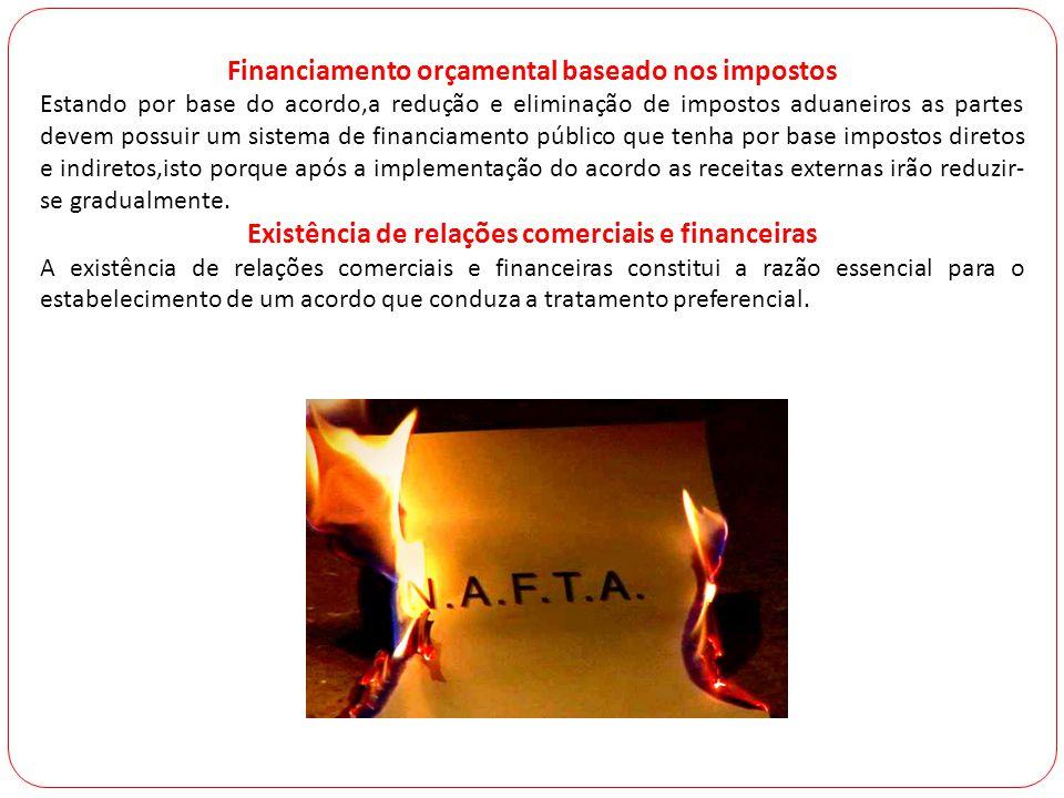 Bibliografia Google imagen Sua pesquisa Wikipédia Brasil escola Yahoo Enciclopédia
