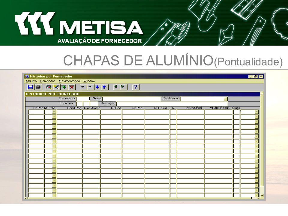 CHAPAS DE ALUMÍNIO (Pontualidade) AVALIAÇÃO DE FORNECEDOR