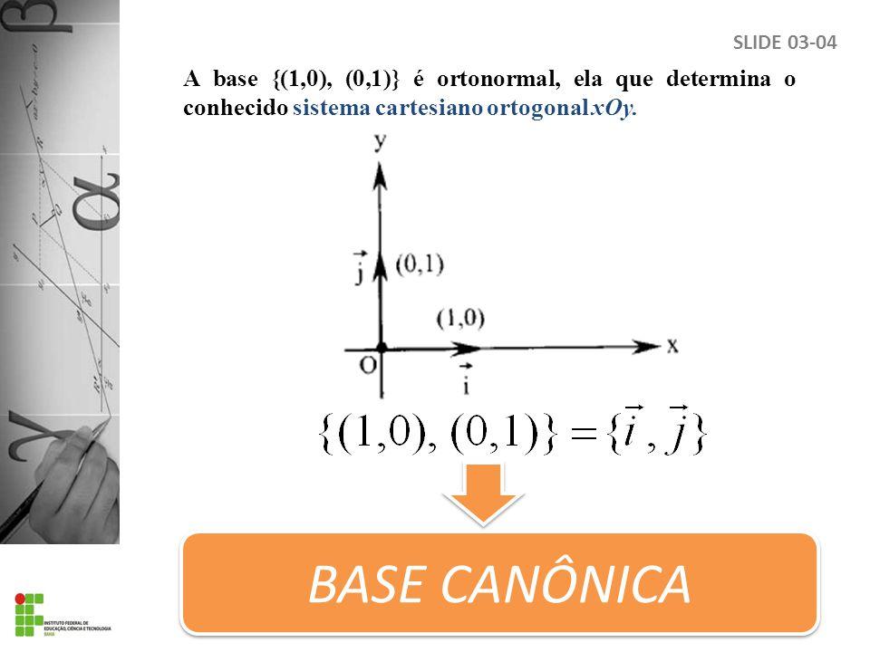 A base {(1,0), (0,1)} é ortonormal, ela que determina o conhecido sistema cartesiano ortogonal xOy. BASE CANÔNICA SLIDE 03-04