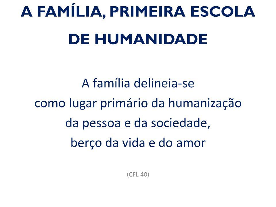A FAMÍLIA, PRIMEIRA ESCOLA DE HUMANIDADE A família delineia-se como lugar primário da humanização da pessoa e da sociedade, berço da vida e do amor (CFL 40)