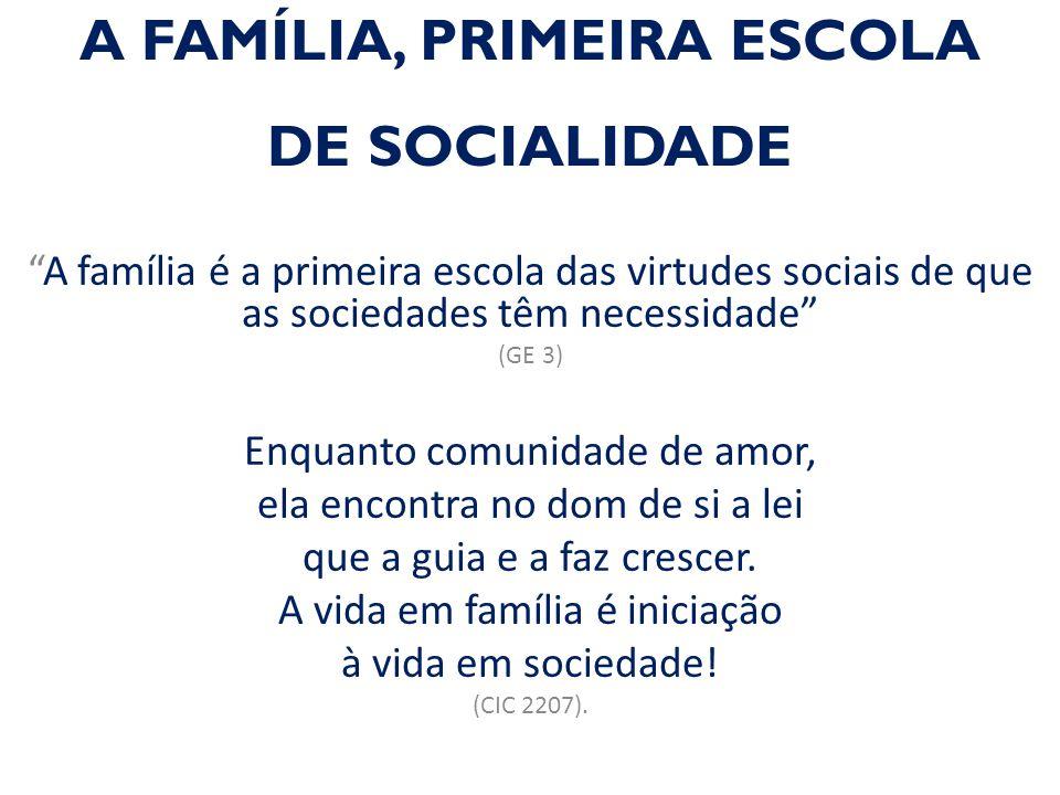 A FAMÍLIA, PRIMEIRA ESCOLA DE SOCIALIDADE A família é a primeira escola das virtudes sociais de que as sociedades têm necessidade (GE 3) Enquanto comunidade de amor, ela encontra no dom de si a lei que a guia e a faz crescer.