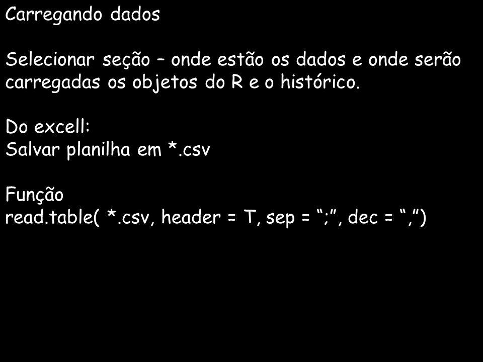 Carregando dados Selecionar seção – onde estão os dados e onde serão carregadas os objetos do R e o histórico. Do excell: Salvar planilha em *.csv Fun