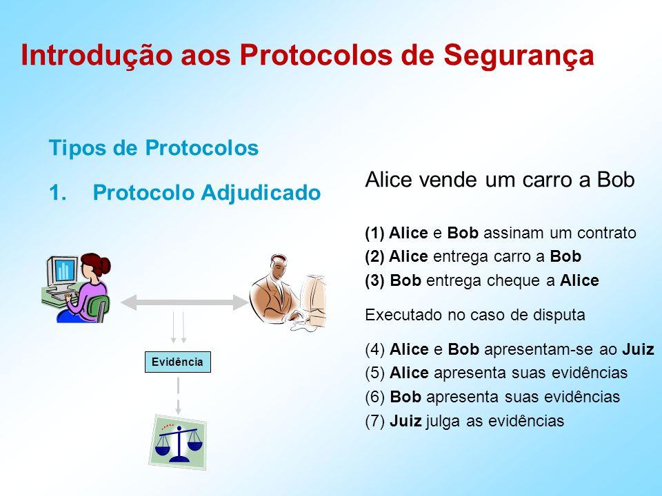 Tipos de Protocolos 1.Protocolo Adjudicado Evidência Alice vende um carro a Bob (1) Alice e Bob assinam um contrato (2) Alice entrega carro a Bob (3) Bob entrega cheque a Alice Executado no caso de disputa (4) Alice e Bob apresentam-se ao Juiz (5) Alice apresenta suas evidências (6) Bob apresenta suas evidências (7) Juiz julga as evidências Introdução aos Protocolos de Segurança