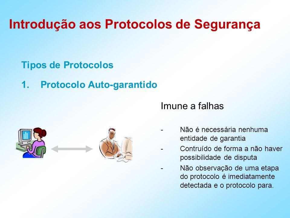 Tipos de Protocolos 1.Protocolo Auto-garantido Imune a falhas -Não é necessária nenhuma entidade de garantia -Contruído de forma a não haver possibilidade de disputa -Não observação de uma etapa do protocolo é imediatamente detectada e o protocolo para.