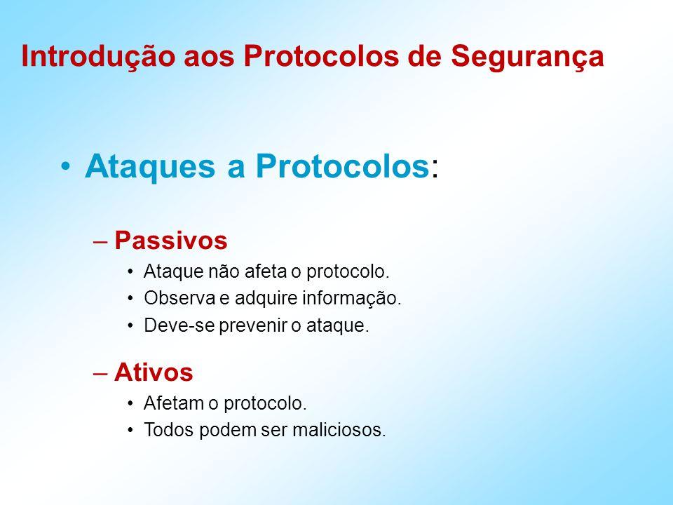 Introdução aos Protocolos de Segurança Ataques a Protocolos: –Passivos Ataque não afeta o protocolo.