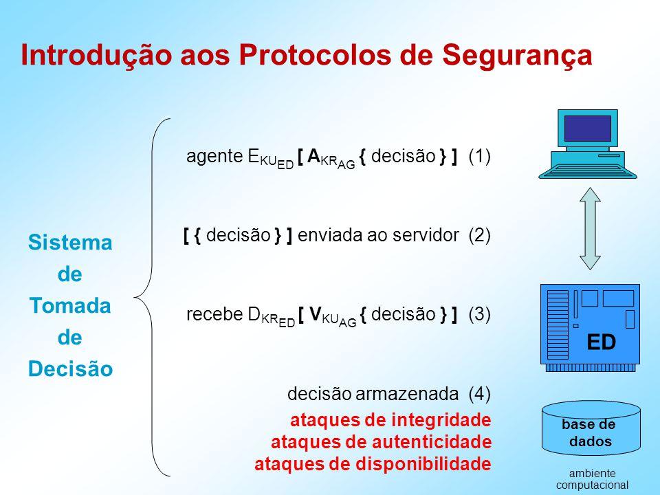 Introdução aos Protocolos de Segurança Sistema de Tomada de Decisão ataques de integridade ataques de autenticidade ataques de disponibilidade agente E KU ED [ A KR AG { decisão } ] (1) [ { decisão } ] enviada ao servidor (2) recebe D KR ED [ V KU AG { decisão } ] (3) decisão armazenada (4) ambiente computacional base de dados ED