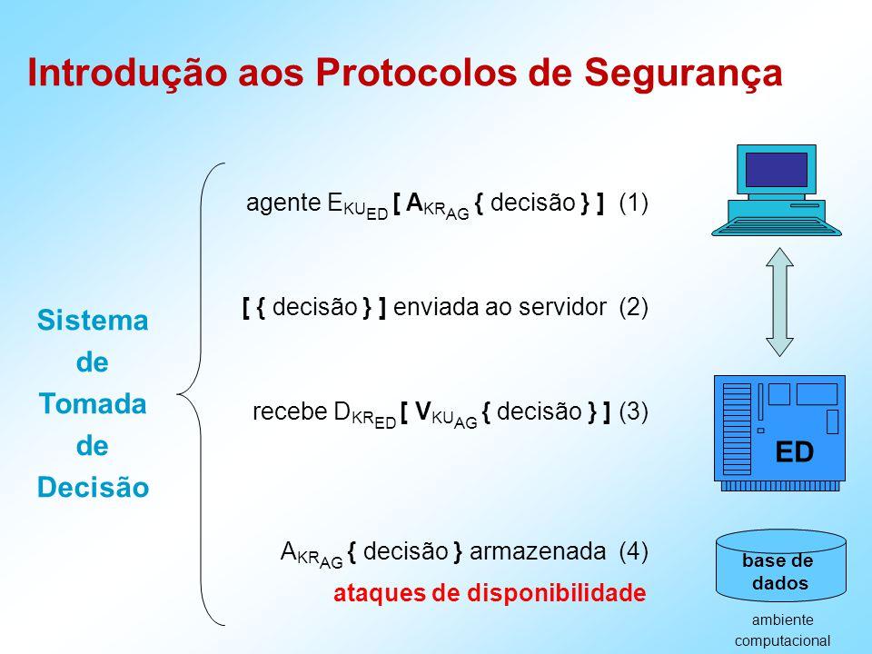 Introdução aos Protocolos de Segurança ataques de disponibilidade agente E KU ED [ A KR AG { decisão } ] (1) [ { decisão } ] enviada ao servidor (2) recebe D KR ED [ V KU AG { decisão } ] (3) A KR AG { decisão } armazenada (4) ambiente computacional base de dados ED Sistema de Tomada de Decisão