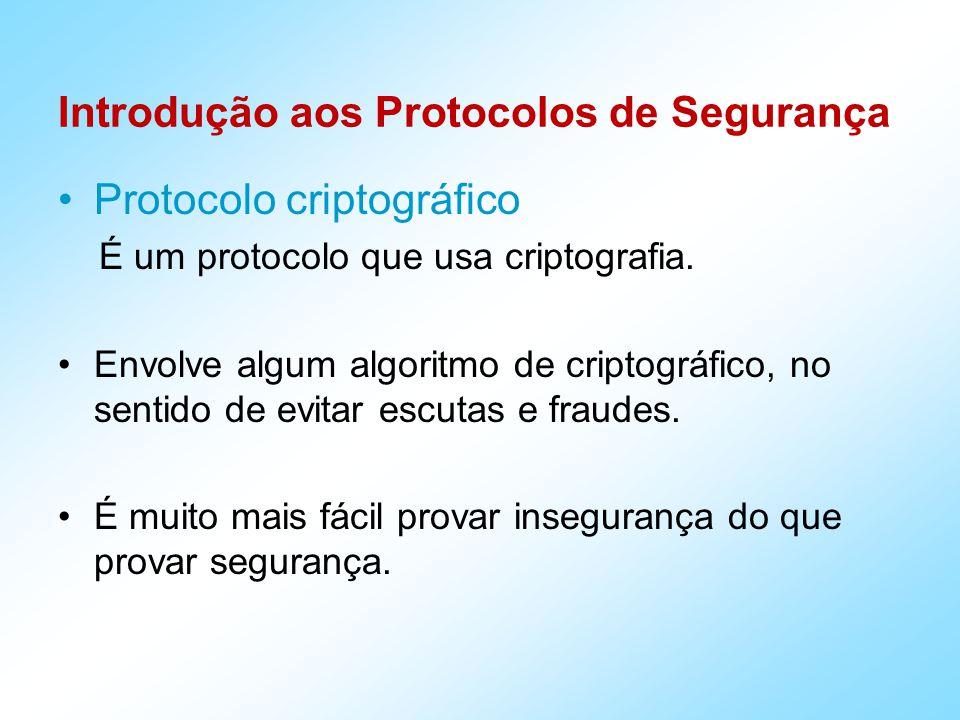 Protocolo criptográfico É um protocolo que usa criptografia.