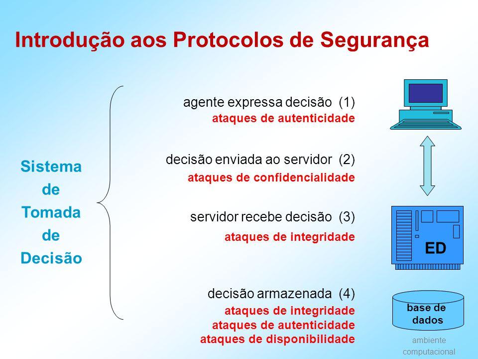 Introdução aos Protocolos de Segurança ataques de autenticidade ataques de confidencialidade ataques de integridade ataques de autenticidade ataques de disponibilidade ambiente computacional base de dados ED Sistema de Tomada de Decisão agente expressa decisão (1) decisão enviada ao servidor (2) servidor recebe decisão (3) decisão armazenada (4)