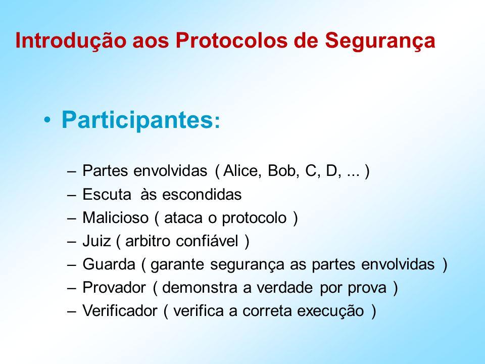Introdução aos Protocolos de Segurança Participantes : –Partes envolvidas ( Alice, Bob, C, D,...
