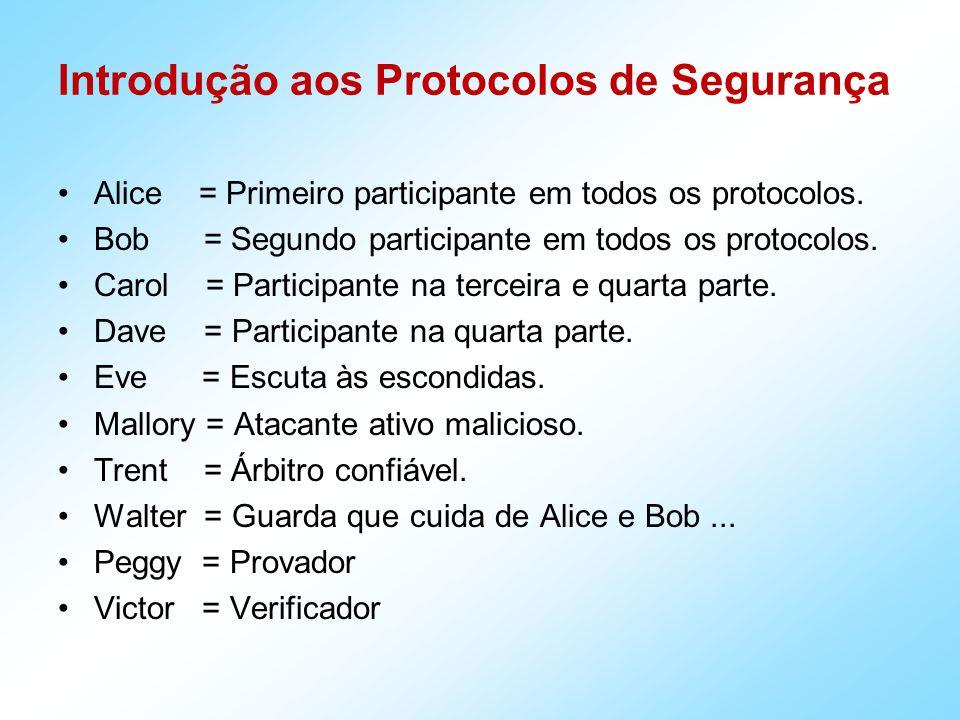 Introdução aos Protocolos de Segurança Alice = Primeiro participante em todos os protocolos.