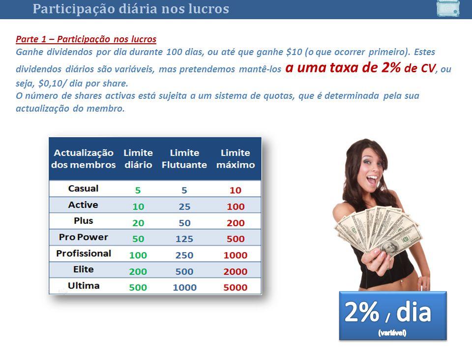 Participação diária nos lucros 6 Parte 1 – Participação nos lucros Ganhe dividendos por dia durante 100 dias, ou até que ganhe $10 (o que ocorrer primeiro).