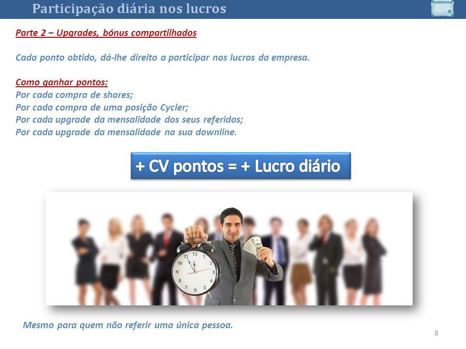 Participação diária nos lucros 8 Parte 2 – Upgrades, bónus compartilhados Cada ponto obtido, dá-lhe direito a participar nos lucros da empresa.