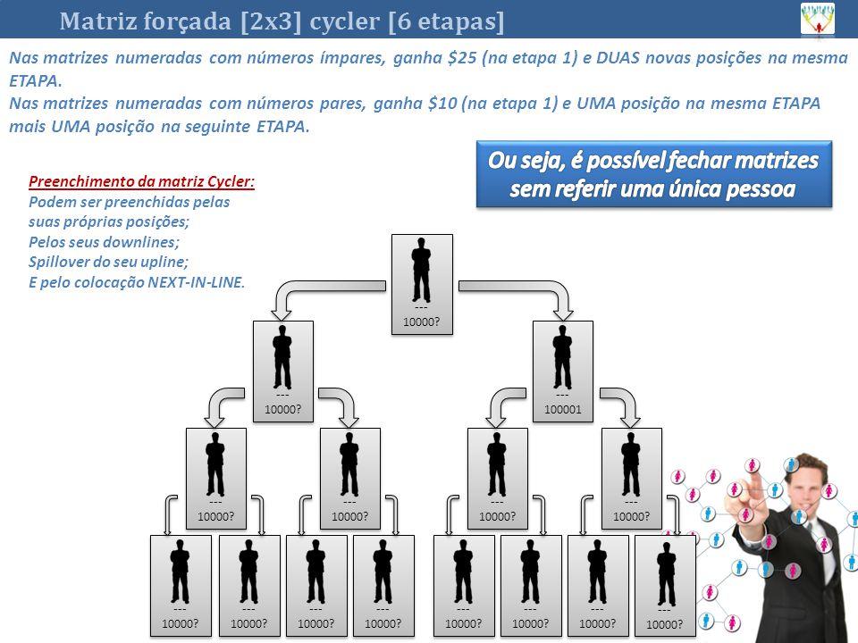Matriz for ç ada [2x3] cycler [6 etapas] 9 Nas matrizes numeradas com números ímpares, ganha $25 (na etapa 1) e DUAS novas posições na mesma ETAPA.