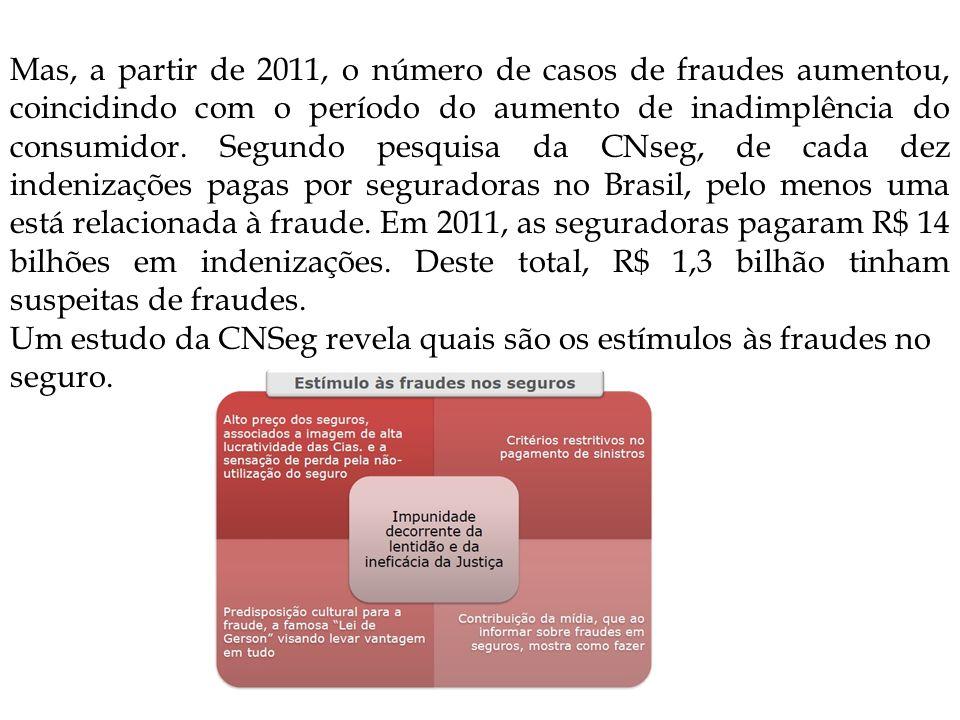 Mas, a partir de 2011, o número de casos de fraudes aumentou, coincidindo com o período do aumento de inadimplência do consumidor.