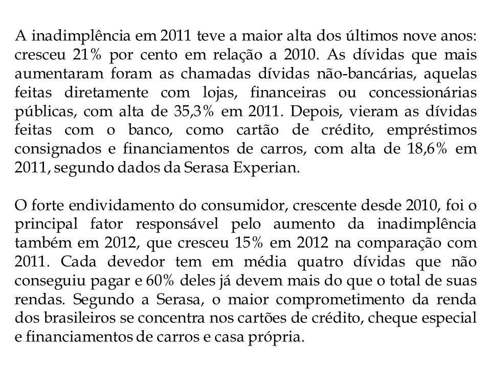 A inadimplência em 2011 teve a maior alta dos últimos nove anos: cresceu 21% por cento em relação a 2010.