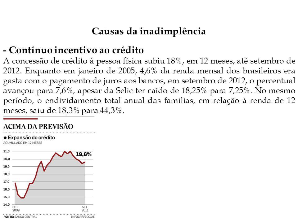 - Financiamento imobiliário Em janeiro de 2009, o volume total das dívidas das famílias em relação a um ano de renda correspondia a 32,15%.