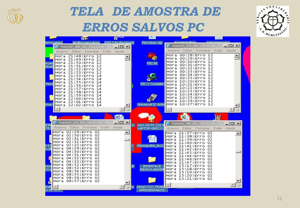 TELA DE AMOSTRA DE ERROS SALVOS PC 12