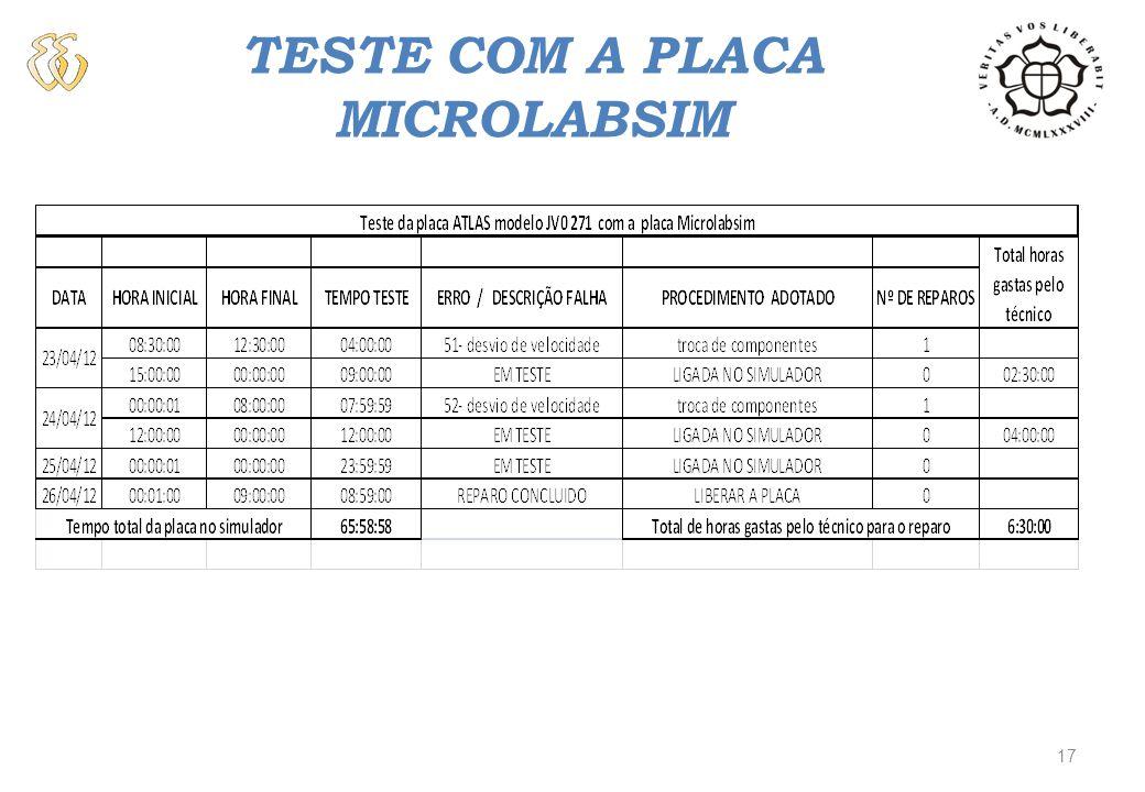 TESTE COM A PLACA MICROLABSIM 17
