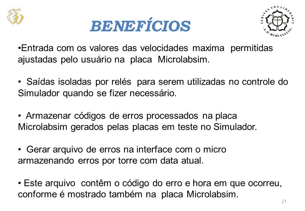 BENEFÍCIOS Entrada com os valores das velocidades maxima permitidas ajustadas pelo usuário na placa Microlabsim. Saídas isoladas por relés para serem