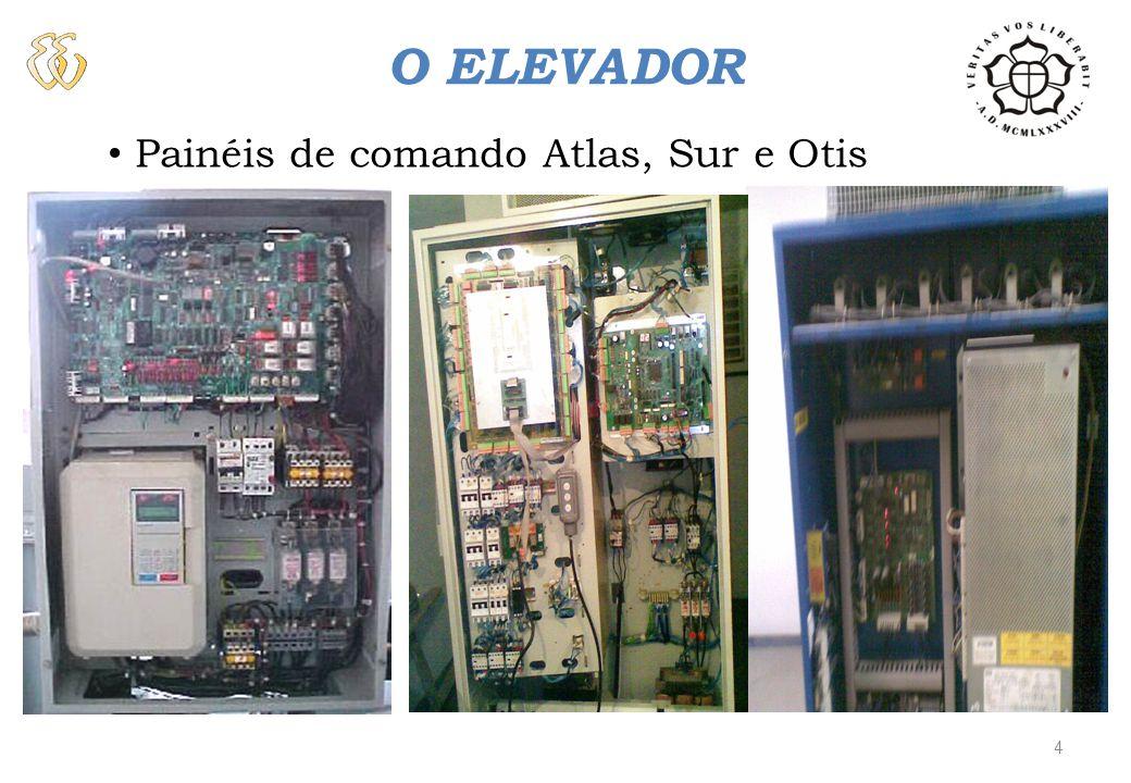 O ELEVADOR Painéis de comando Atlas, Sur e Otis 4