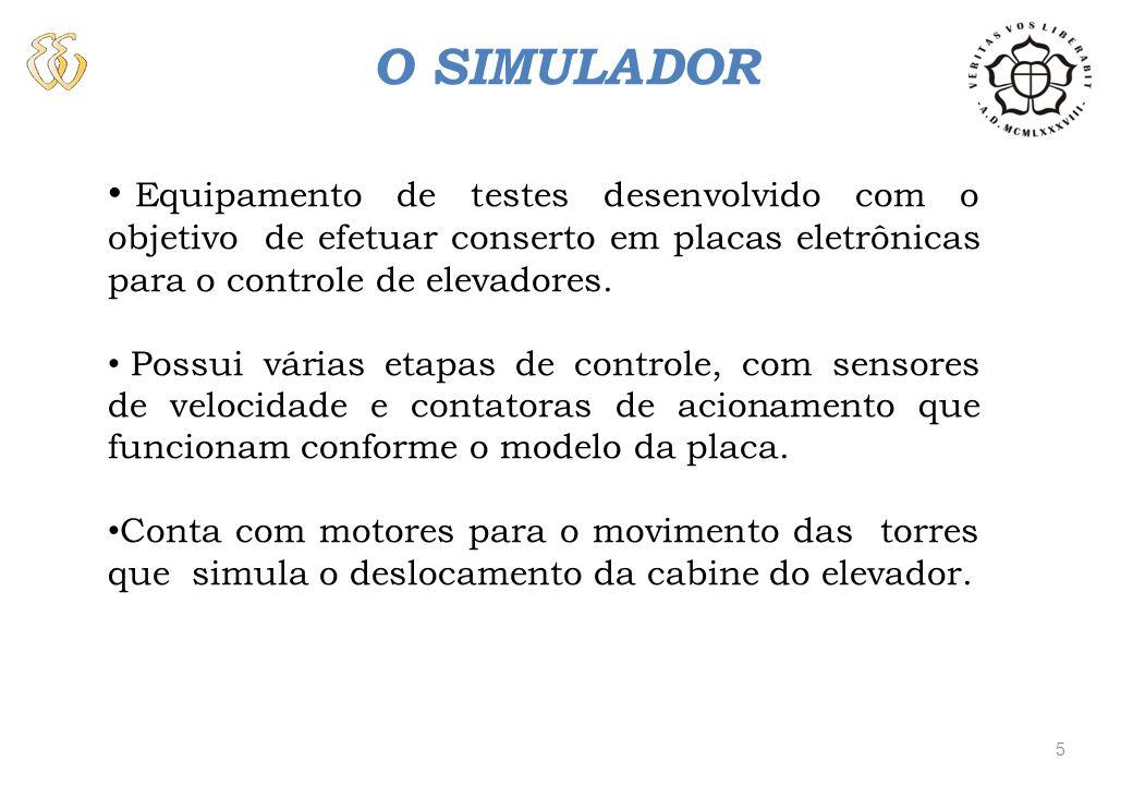 O SIMULADOR Equipamento de testes desenvolvido com o objetivo de efetuar conserto em placas eletrônicas para o controle de elevadores. Possui várias e