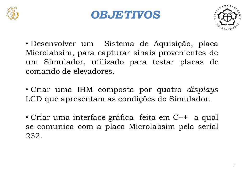 OBJETIVOS Desenvolver um Sistema de Aquisição, placa Microlabsim, para capturar sinais provenientes de um Simulador, utilizado para testar placas de c