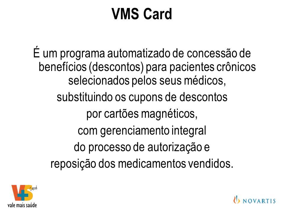 Card VMS Card Rep Médico 1-Visitação Entrega Cartões Provisórios Paciente 2-Consulta Prescrição Médica Entrega Cartão Provisório (para não portadores) ContactCenter 4-Adesão Identifica Portador Define Benefícios Desbloqueia Cartão 3-Paciente COM Cartão Faz Adesão via Fone 5-Cartão Definitivo Emite e envia Cartão definitivo Provisório Novos produtos podem ser incluidos no mesmo cartão Processo de Adesão