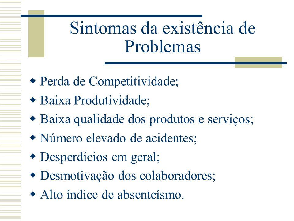 Problema! Problema é o resultado indesejável de um trabalho. A solução de um problema é possível através das análises das relações entre característic