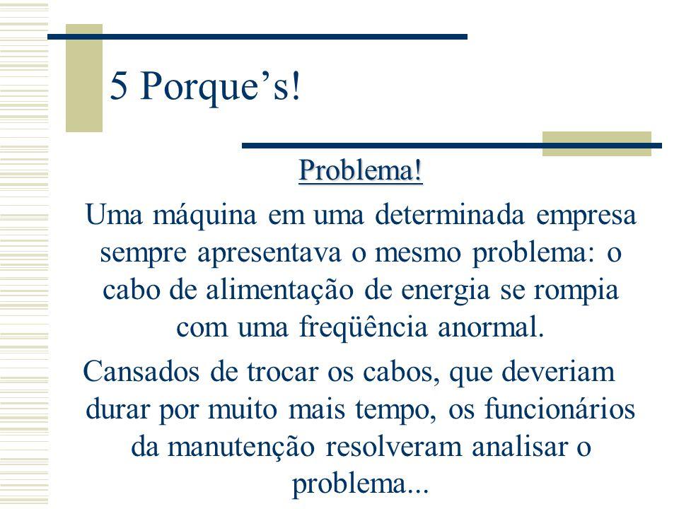 5 Porque's!q