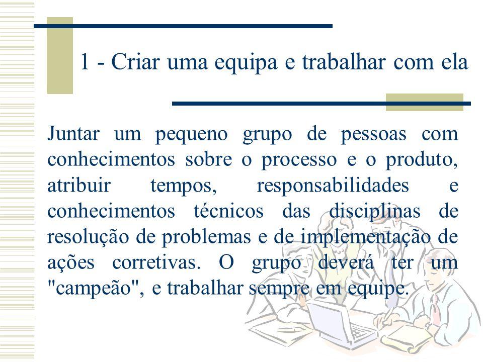 Método 8D Início Tomar consciência do problema e determinar o melhor meio para sua resolução. 1.Criar uma equipe de trabalho 2. Descrever o problema 3