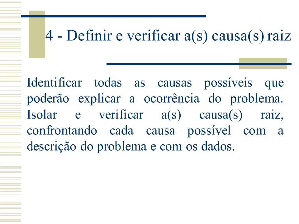 3 - Implementar e verificar as ações de contenção Definir e implementar ações de contenção de maneira a permitir que os efeitos do problema se propagu