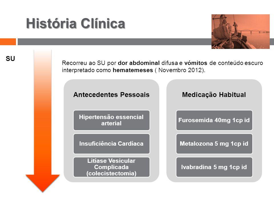 História Clínica SU Recorreu ao SU por dor abdominal difusa e vómitos de conteúdo escuro interpretado como hematemeses ( Novembro 2012).