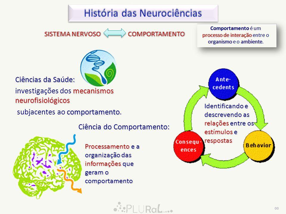 COGNIÇÃO  Ênfase na COGNIÇÃO ato ou processo de conhecer; Processo de 3 etapas: 1) 1) as informações chegam ao sistema nervoso central por meio dos órgões dos sentidos (incluindo os proprioceptores) 2) 2) são processadas de diversas formas: elas são selecionadas, comparadas e combinadas com outras informações que já estão armazenadas (memória), transformadas, reorganizadas.