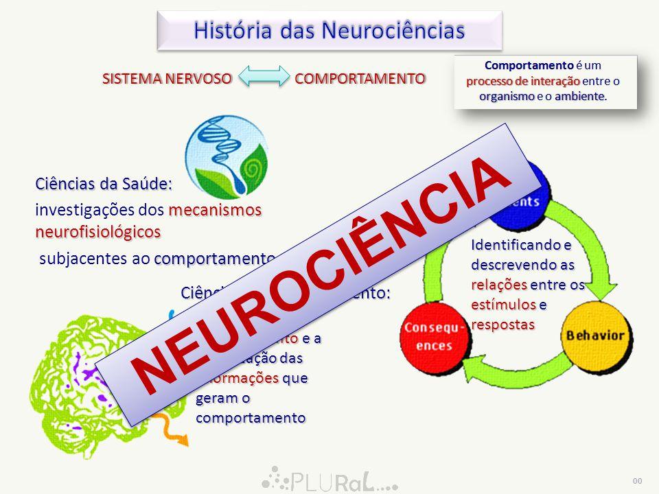 Ciências da Saúde: mecanismos neurofisiológicos investigações dos mecanismos neurofisiológicos comportamento subjacentes ao comportamento.