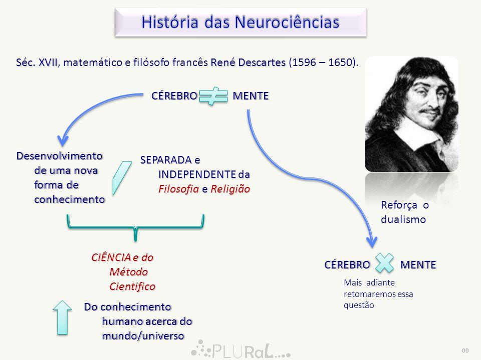 00 Séc.XVIIRené Descartes Séc. XVII, matemático e filósofo francês René Descartes (1596 – 1650).
