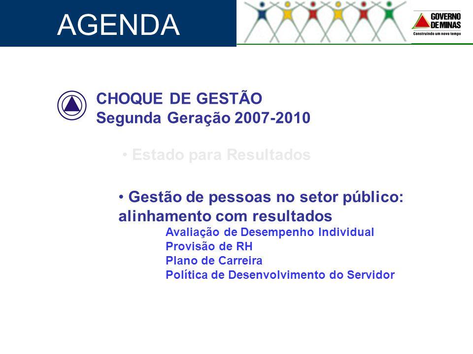 AGENDA CHOQUE DE GESTÃO Segunda Geração 2007-2010 Estado para Resultados Gestão de pessoas no setor público: alinhamento com resultados Avaliação de D