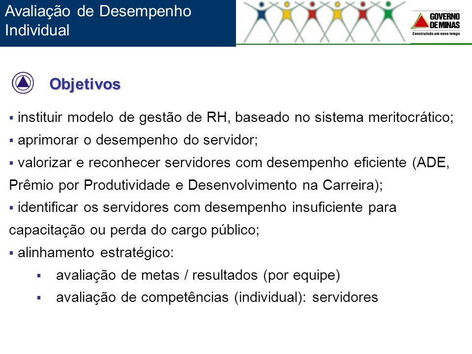  instituir modelo de gestão de RH, baseado no sistema meritocrático;  aprimorar o desempenho do servidor;  valorizar e reconhecer servidores com de