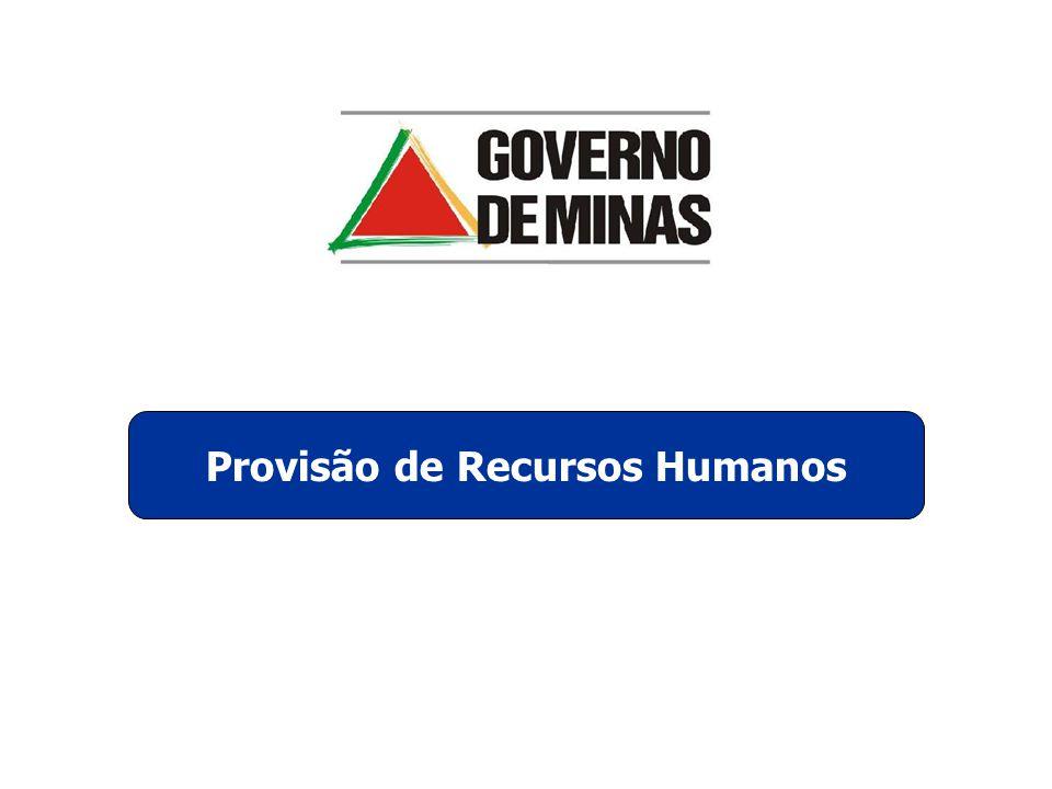 Provisão de Recursos Humanos