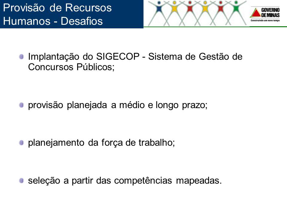 Implantação do SIGECOP - Sistema de Gestão de Concursos Públicos; provisão planejada a médio e longo prazo; planejamento da força de trabalho; seleção