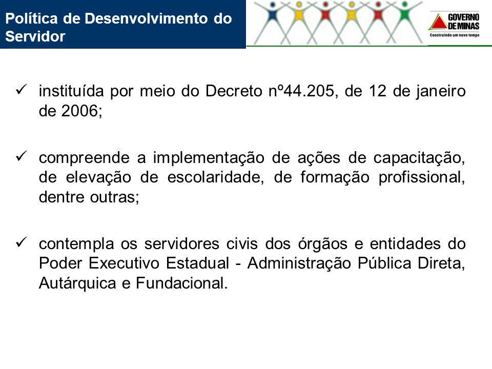 Política de Desenvolvimento do Servidor instituída por meio do Decreto nº44.205, de 12 de janeiro de 2006; compreende a implementação de ações de capa